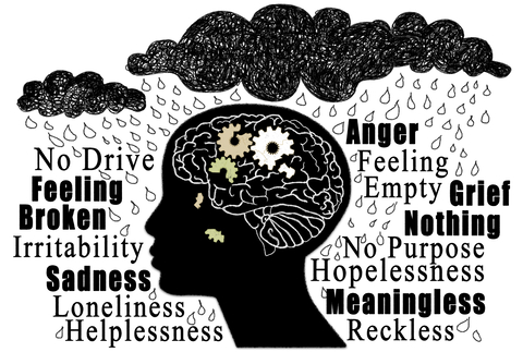 Symptoms and feelings of Depression